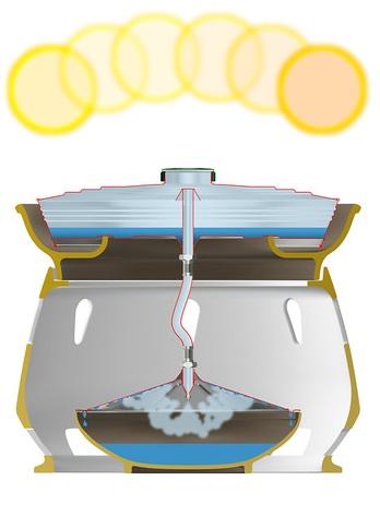 File:Eliodomestico Solar Still schematic.jpg