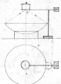 Swiveling pot parabolic