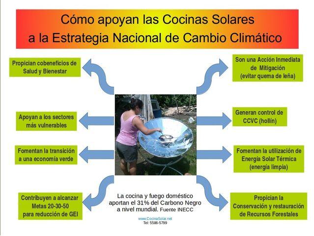 File:Cocinas Solares y Cambio Climático.jpg
