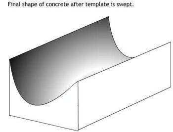 Concrete Solar Concentrator