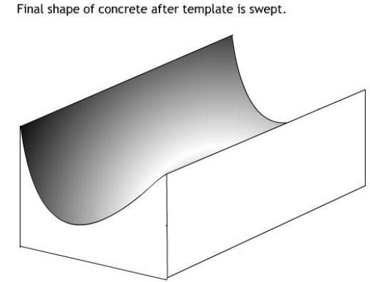 File:Concrete Solar Concentrator.jpg