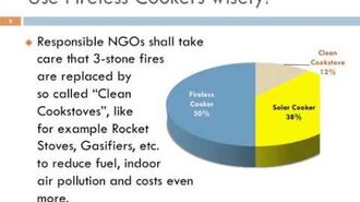 Fireless Cookers complement Solar Cookers-0