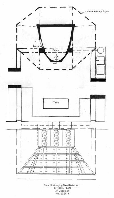 PLAN of nonimaging solar kitchen