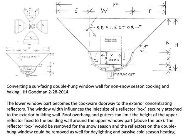 File:Double hung window cooker, Joel Goodman, 3-4-14.jpg