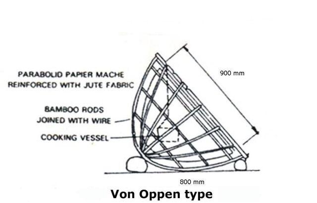 File:Solar-cooker-designs-F-9 von oppen.jpg