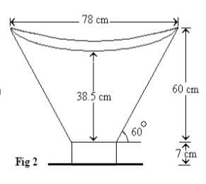 File:Khan's Backpack Solar Cooker size diagram, 10-7-15.png