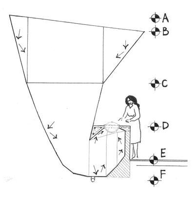Nonimaging fixed reflector scoop section-2010