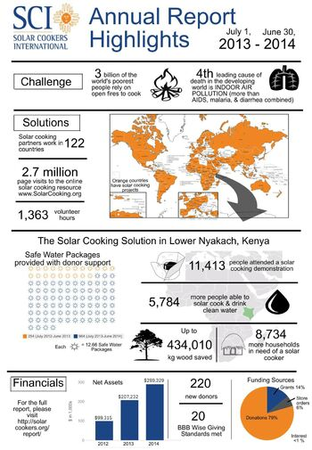 Infographic2014