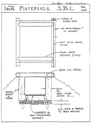 File:Paul Funk Earthen Solar Cooker 1997.jpg