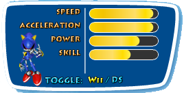 File:Metal-Sonic-Wii-Stats.png