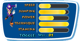 File:Waluigi-DS-Stats.png