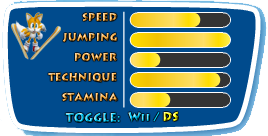 File:Tails-DS-Stats.png