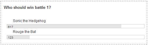 File:Results-w30b1.jpg