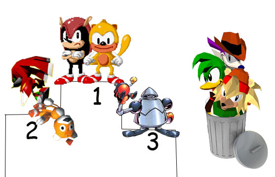 File:Lost-sonic-character-ranking.png