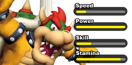 File:Bowser-stats.png
