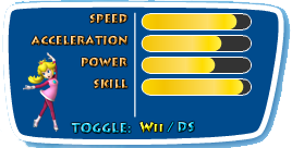 File:Peach-Wii-Stats.png