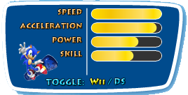File:Sonic-Wii-Stats.png