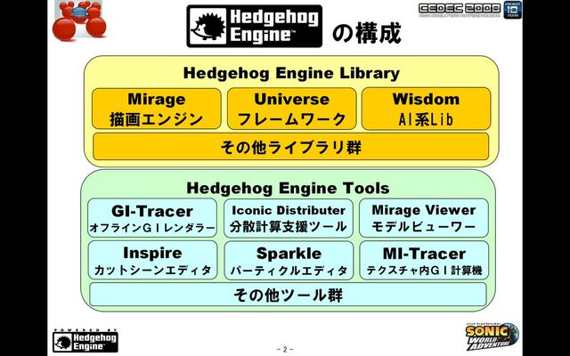 File:Hedgehog engine sonic28.jpg
