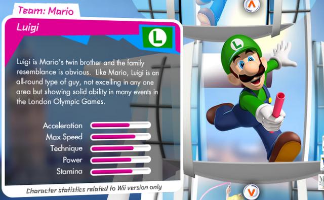 File:Luigi stats.png