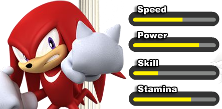 File:Knuckles-Stats.png