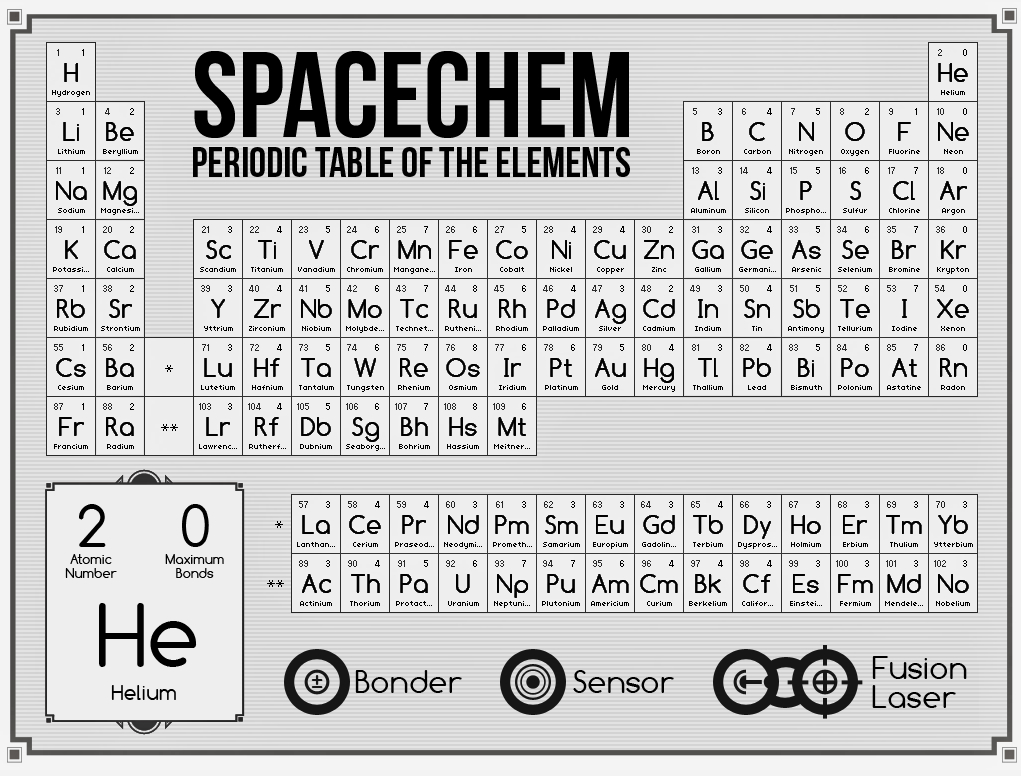 Periodic table spacechem wiki fandom powered by wikia gamestrikefo Image collections
