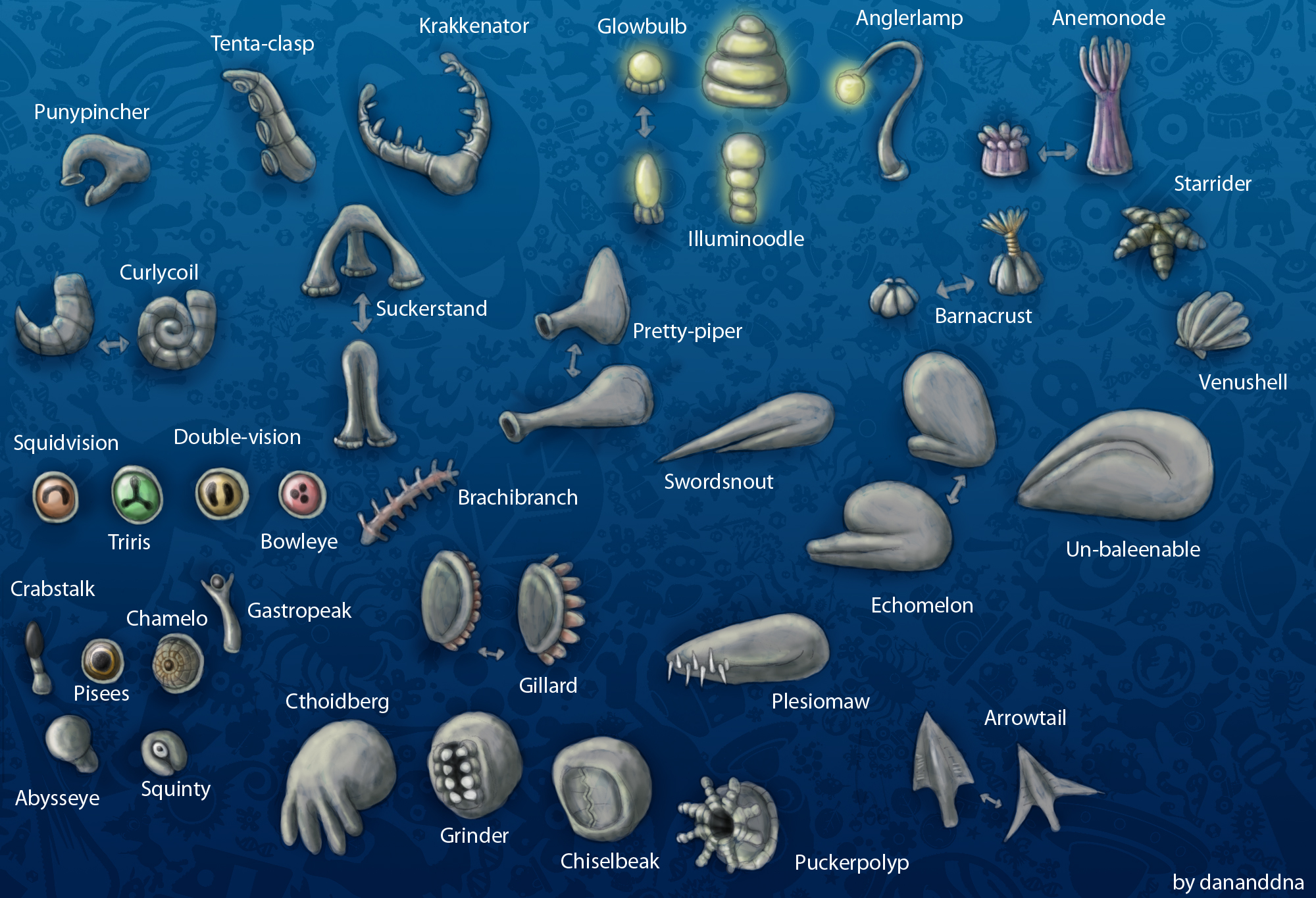 spore aquatic stage pack download