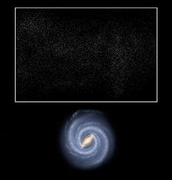 Katar Milky Way