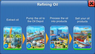 Refining Oil Info
