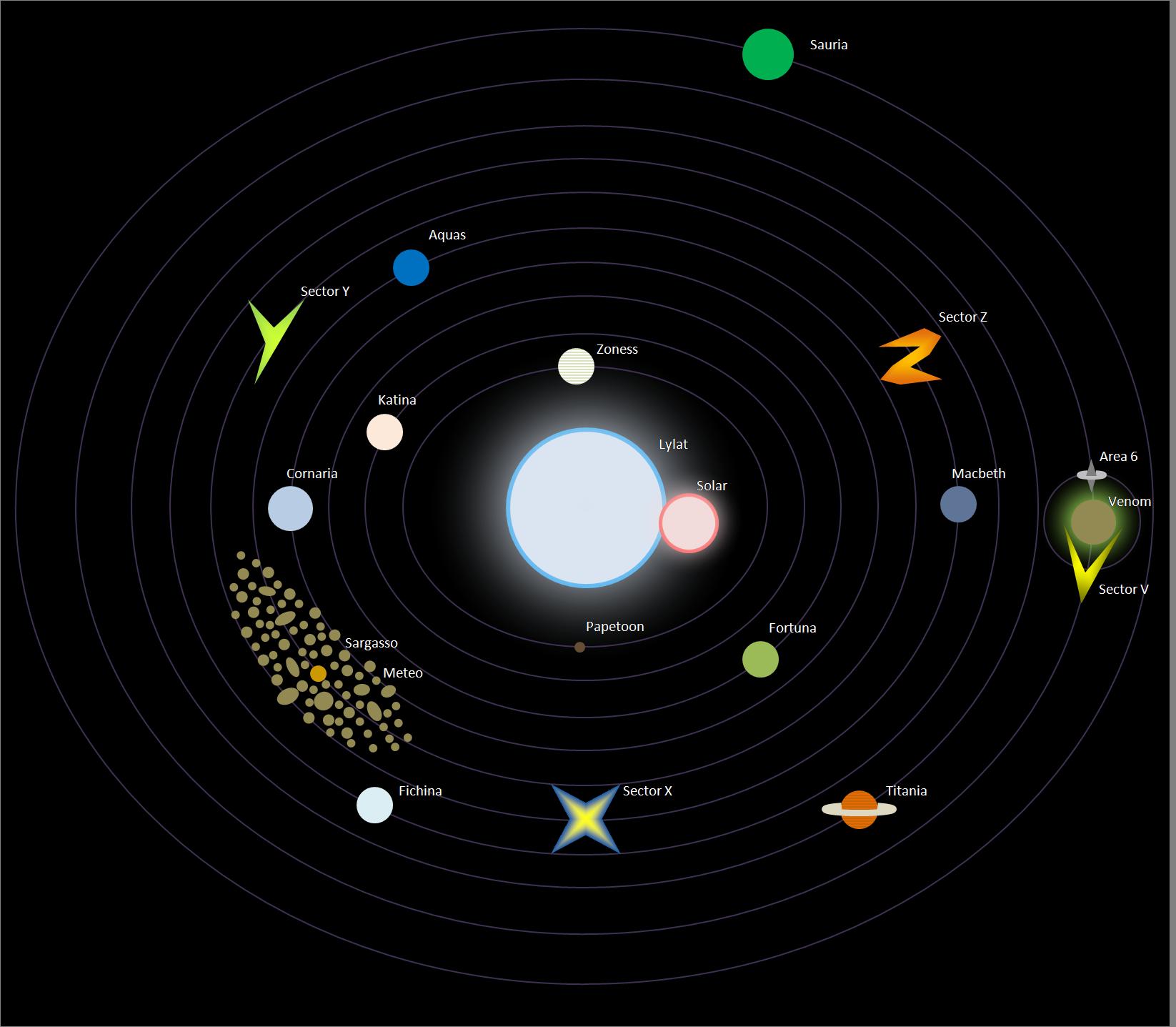 solar system star 2 - photo #22