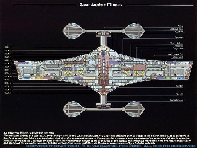 File:Constellation cutaway.jpg