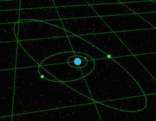 File:Allendon system.jpg