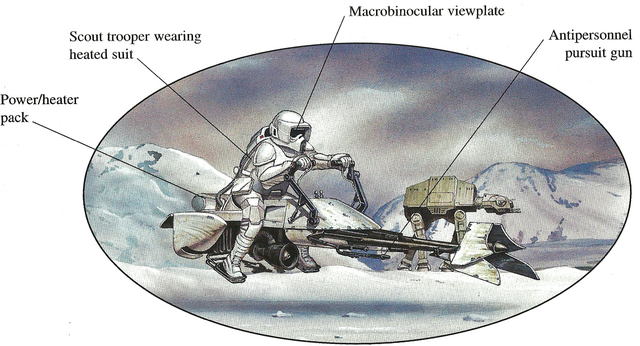 File:74-Z Hoth.png