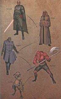 Sith species
