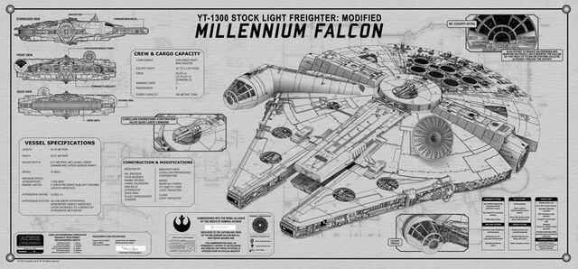 File:MillenniumFalconSpecPlate.jpg