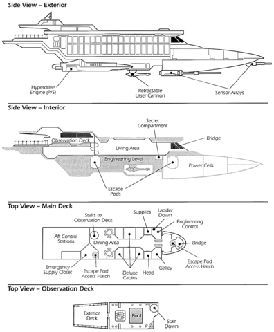 File:Lady Luck schematics.png