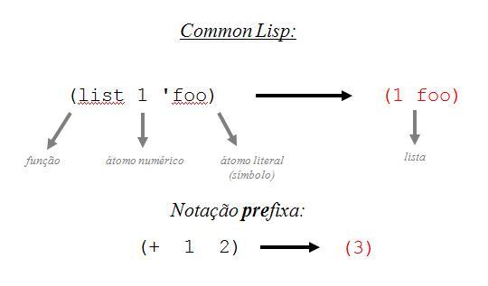 File:LISP.JPG