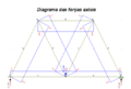 Diagrama das forças axiais.png