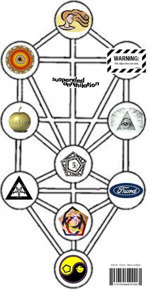 Discordian Tree of Life