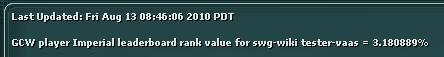 Rank Value