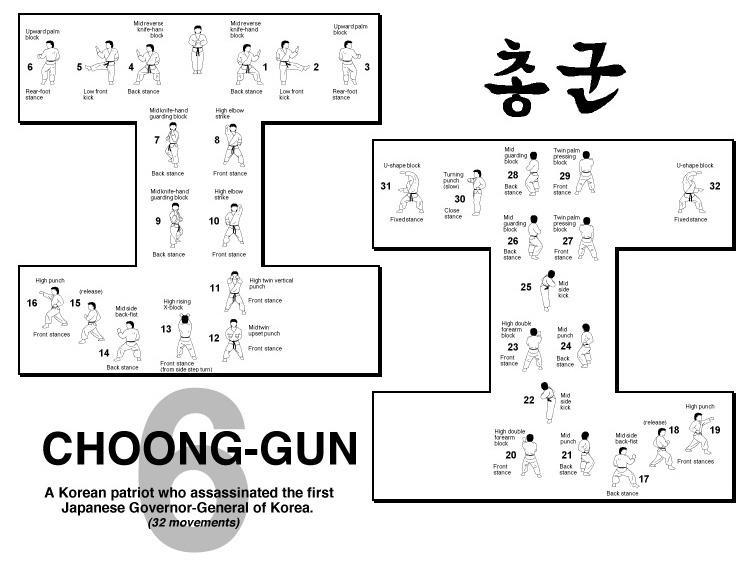 Joong-Gun | Taekwondo Wiki | FANDOM powered by Wikia
