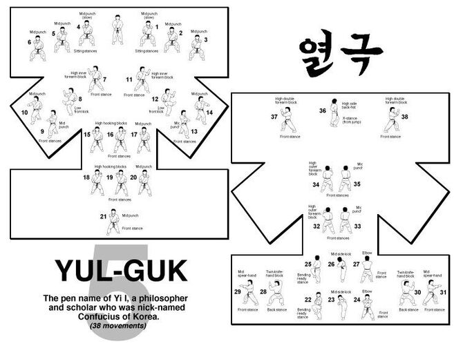 Hyung 5 yulguk.jpg