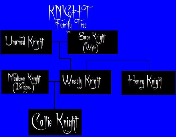 File:Knight Family Tree.jpg