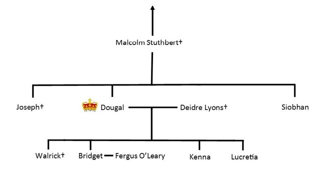 File:Stuthbert family tree.jpg