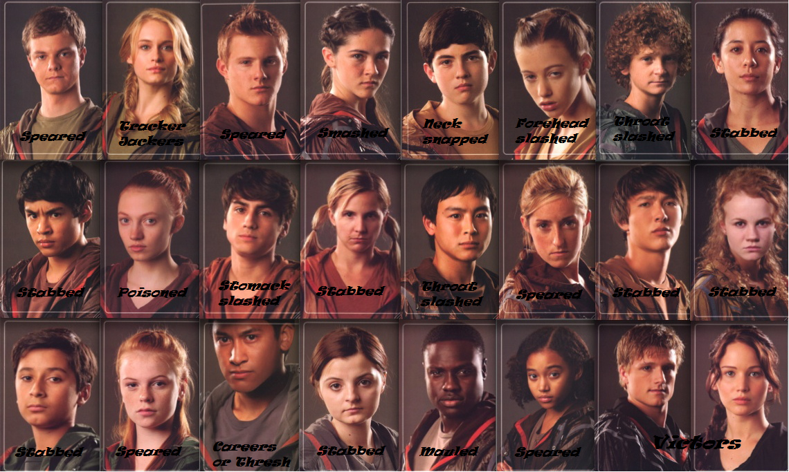 User blog:GianG/74th Hunger Games Tributes Death Order - The ... One Direction Names In Words