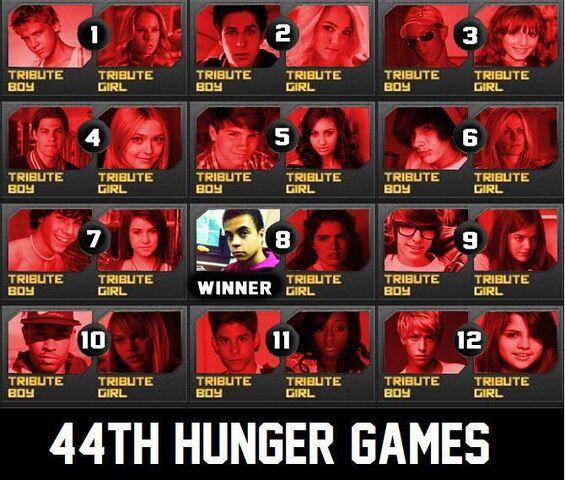File:44 Hunger Games Chart Winner.jpg