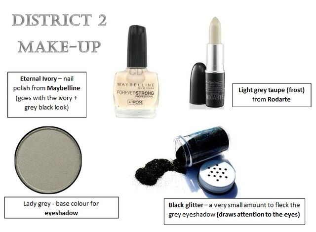 File:District 2 Make-Up.jpg
