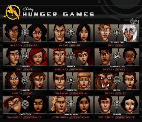 File:Disney-Hunger-Games-1024x882.jpg