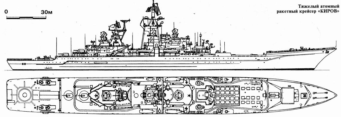 image kirov class battlecruiser2jpg the kristoffers universe in war wiki fandom powered by wikia