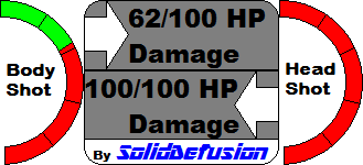 El Diablo's Damage Output