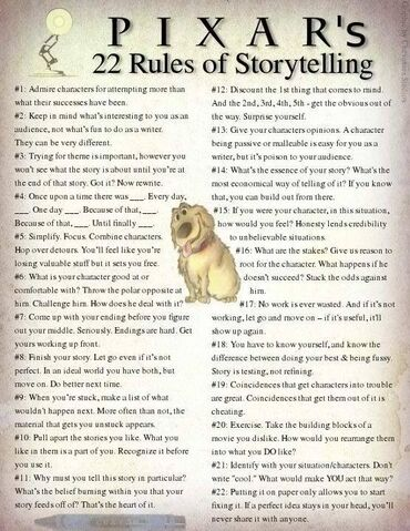 File:000000 Rules of story telling.jpg